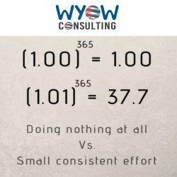 wyow-motivational 6